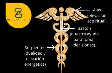 simbolo caduceo
