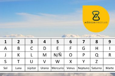 tabla alfanumerica